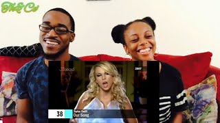 TAYLOR SWIFT MUSIC EVOLUTION !! ( Th&Ce' Reaction)